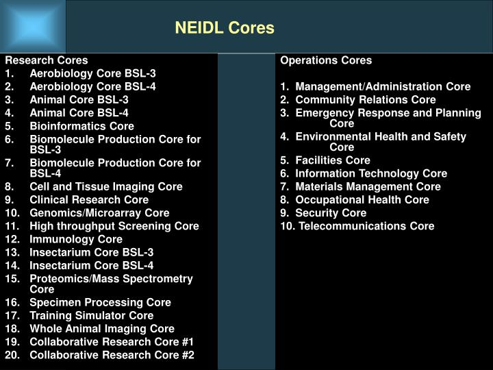 Research Cores