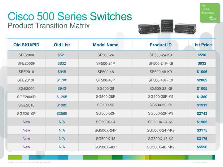Cisco 500 Series Switches