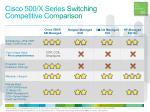 cisco 500 x series switching competitive comparison