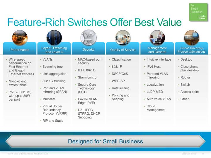 Feature-Rich Switches Offer Best Value