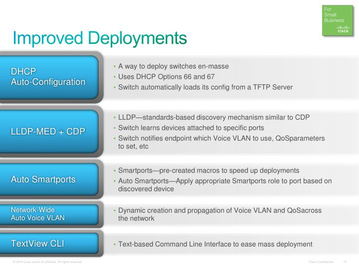 Improved Deployments