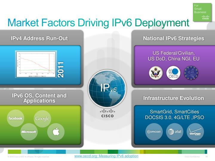 Market Factors Driving IPv6 Deployment