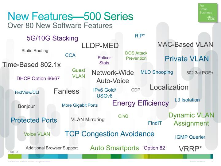 New Features—500 Series