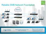 reliable smb network foundation
