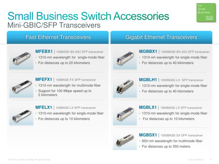 Small Business Switch Accessories