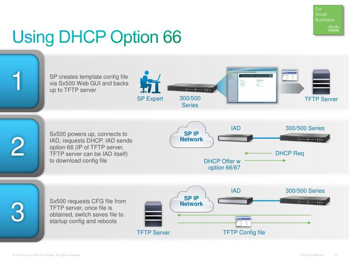 Using DHCP Option 66