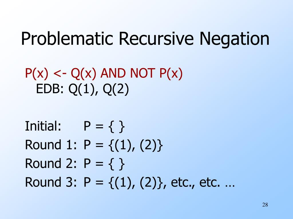Problematic Recursive Negation