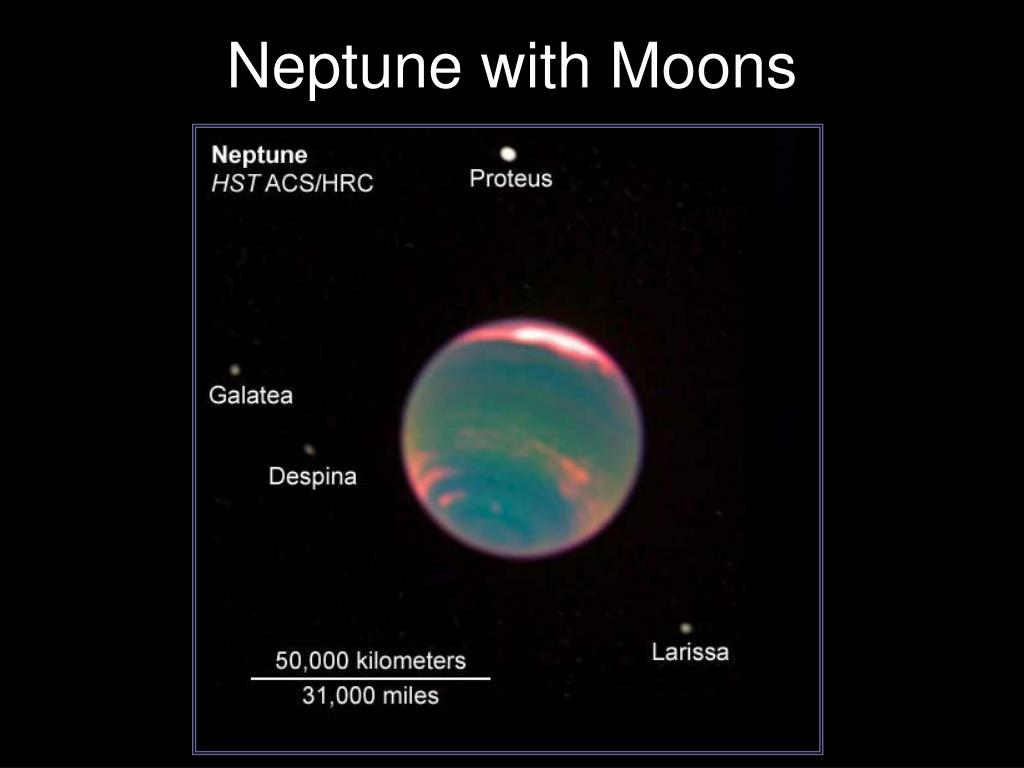 Neptune with Moons