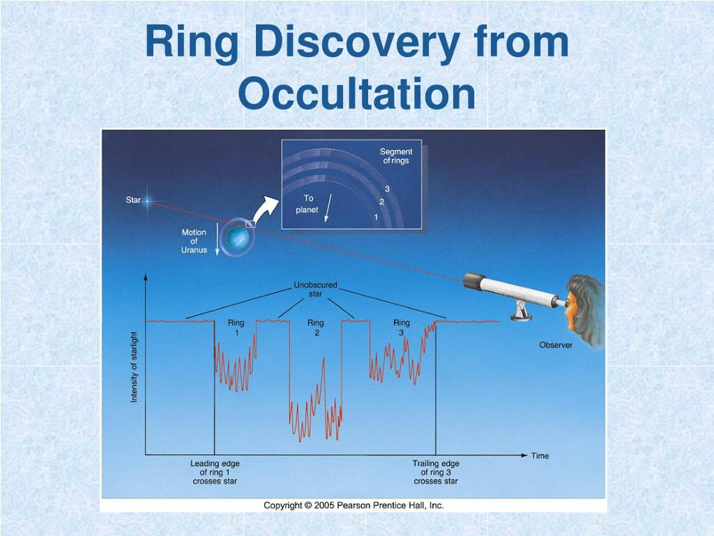 Ring Discovery from Occultation