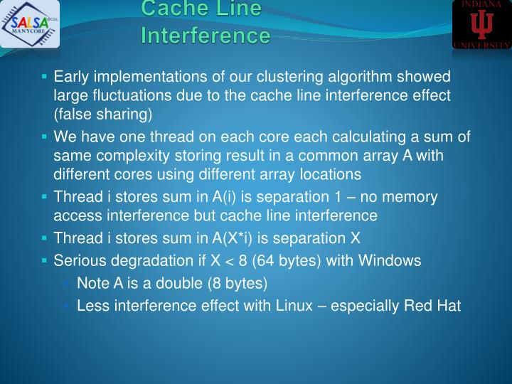 Cache Line Interference