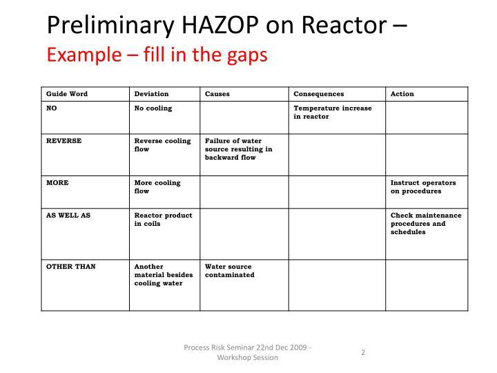 Hazard analysis using HAZOP: A case study - ResearchGate