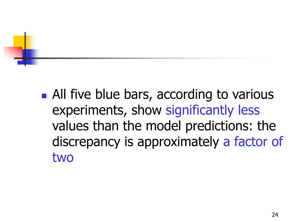 All five blue bars, according to various experiments, show