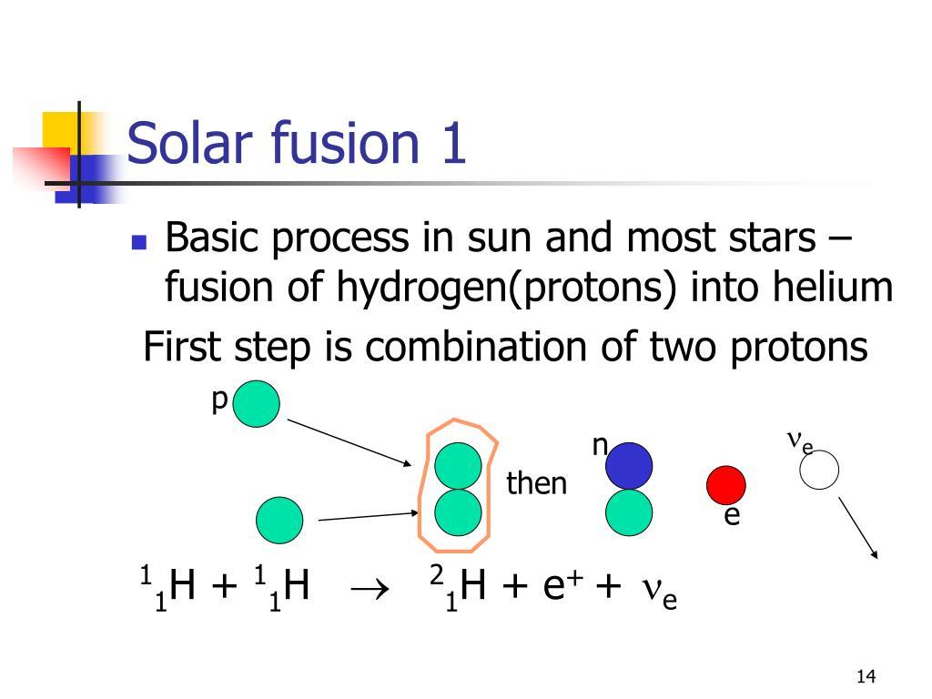 Solar fusion 1