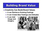 building brand value24