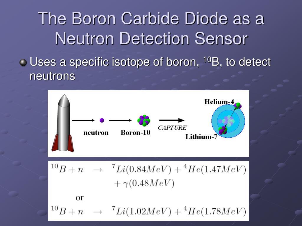 The Boron Carbide Diode as a Neutron Detection Sensor