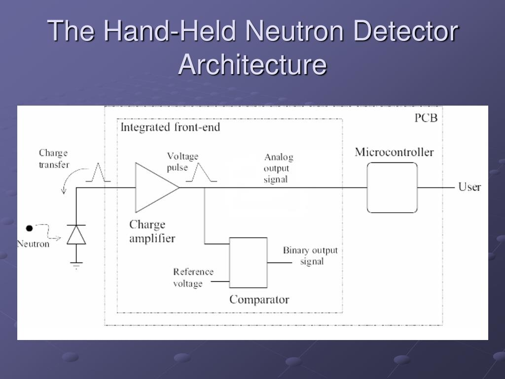 The Hand-Held Neutron Detector Architecture