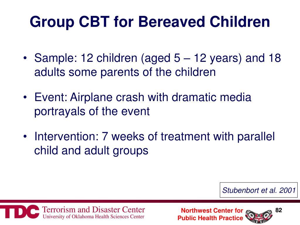 Group CBT for Bereaved Children