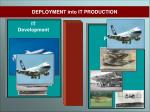deployment into it production