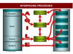 interfacing processes