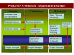 production architecture organisational context