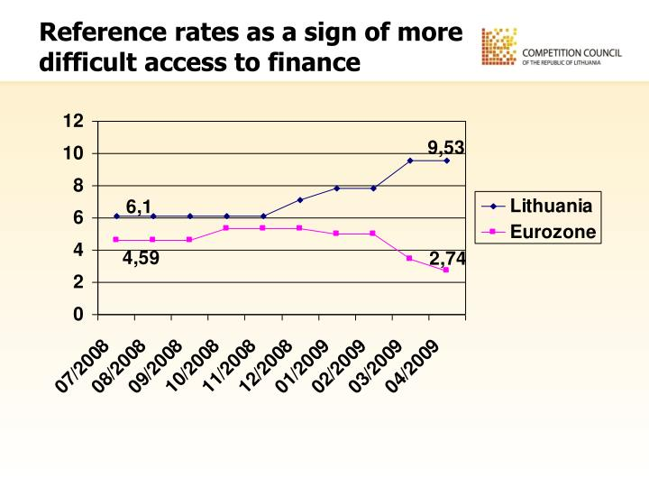 Reference rates as a sign of more difficult access to finance