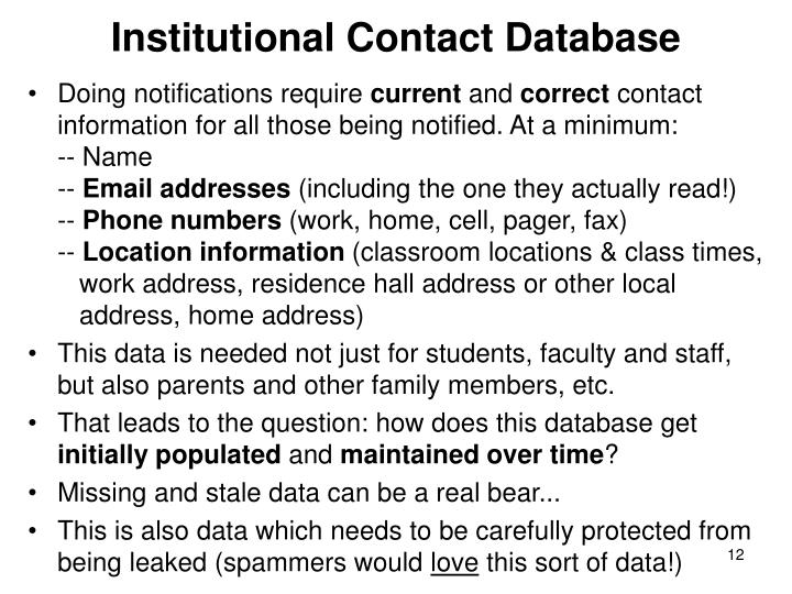Institutional Contact Database