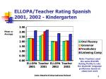 ellopa teacher rating spanish 2001 2002 kindergarten