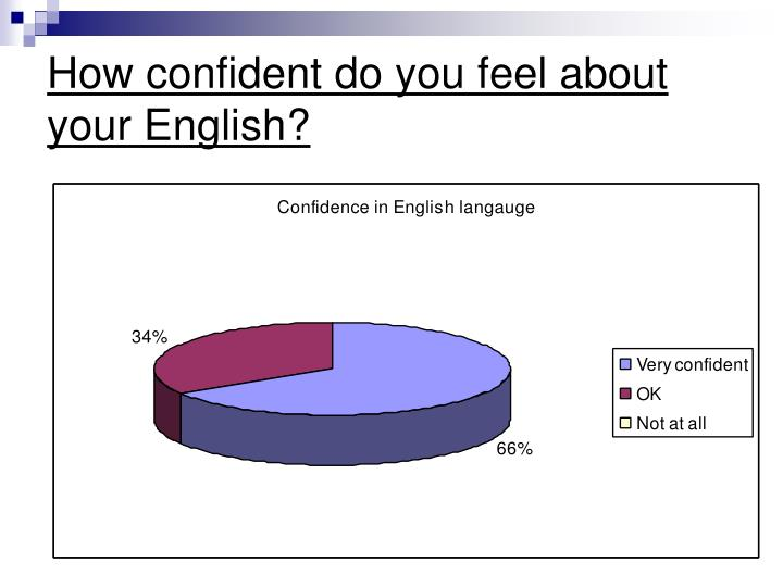 How confident do you feel about your English?