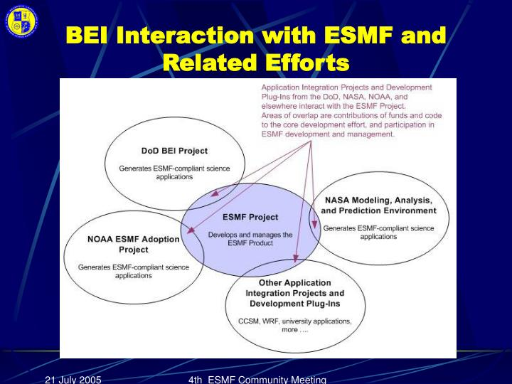 BEI Interaction with ESMF and Related Efforts