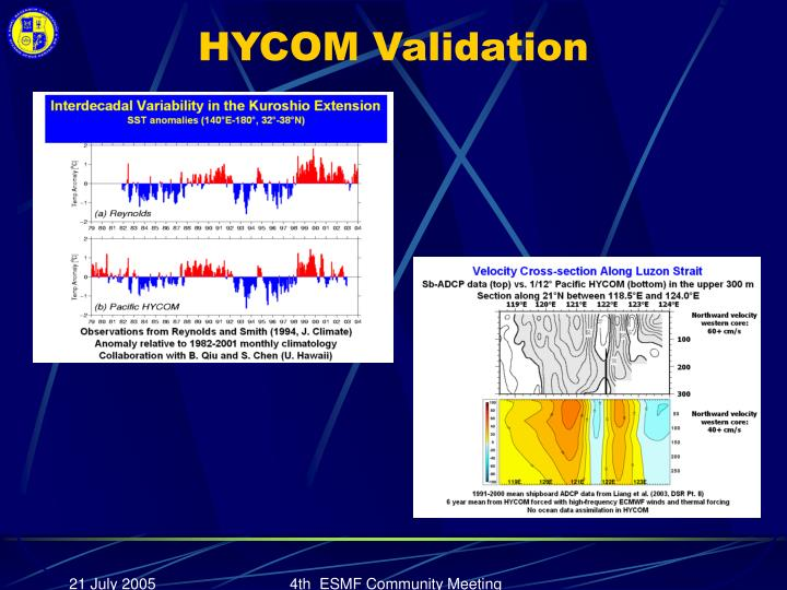HYCOM Validation