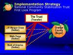 implementation strategy national community stabilization trust first look program
