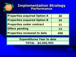 implementation strategy performance