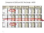 comparison of 2010 and 2011 test design math