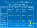 does having a mtbi influence the course of ptsd