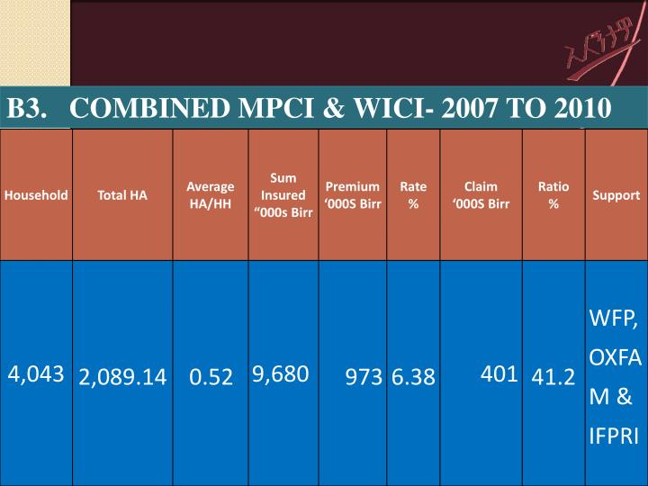 B3.   COMBINED MPCI & WICI- 2007 TO 2010