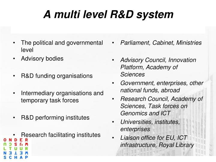 A multi level r d system