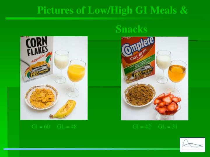 Pictures of Low/High GI Meals &
