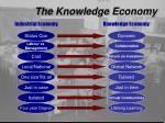 the knowledge economy1