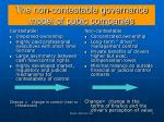 the non contestable governance model of pubic companies
