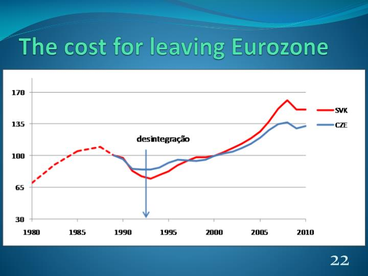The cost for leaving