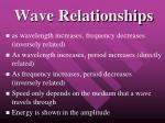 wave relationships
