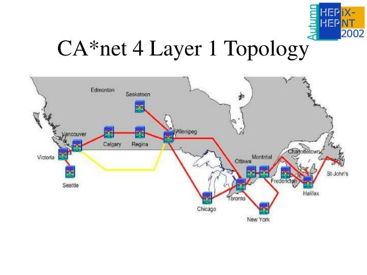 CA*net 4 Layer 1 Topology