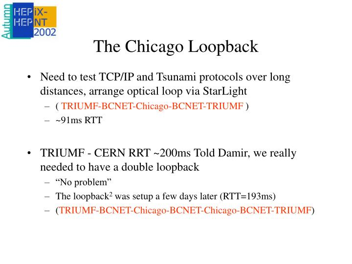 The Chicago Loopback