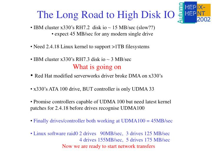 The Long Road to High Disk IO