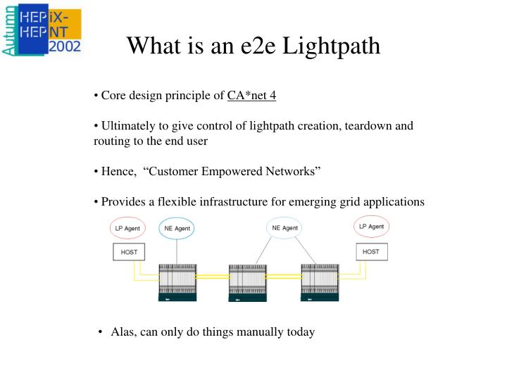 What is an e2e Lightpath