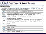 topic three navigation elements1