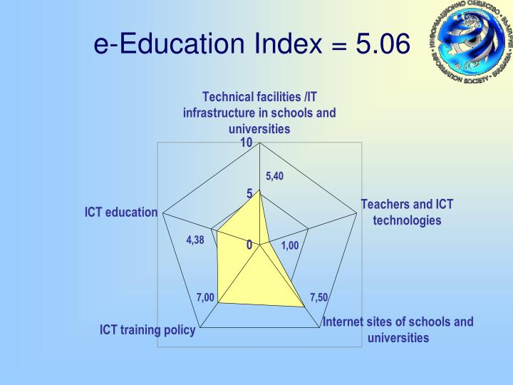 e-Education Index = 5.06