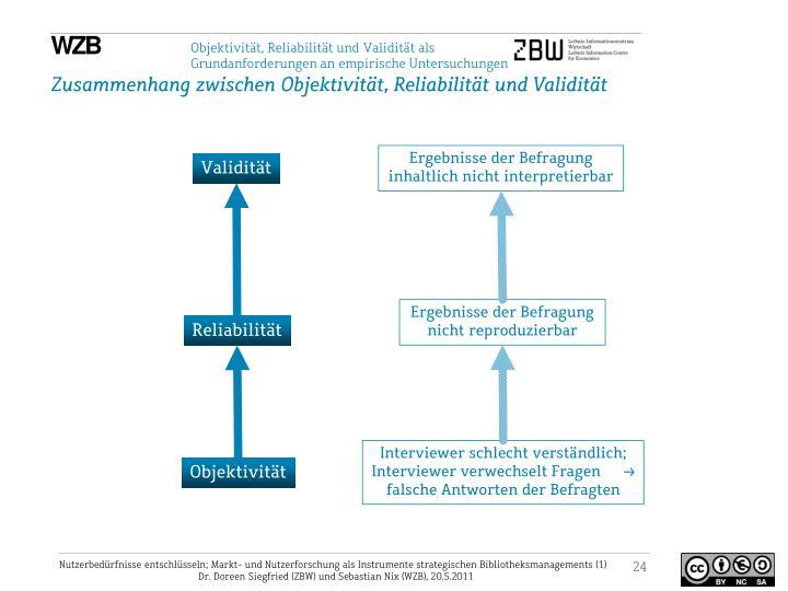 Objektivität, Reliabilität und Validität als Grundanforderungen an empirische Untersuchungen