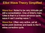 elliot wave theory simplified2