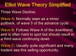 elliot wave theory simplified3